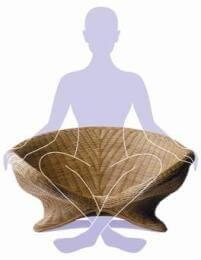 Méditation basée sur l'acupression