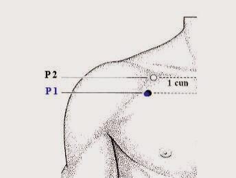 Point d'acupression Poumons 1, P1, Palais Central, Lâcher Prise