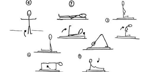 Les 5 Exercices Tibétains